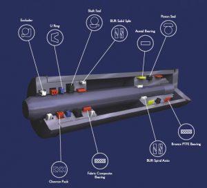 PTFE cutaway 300x273 - PTFE Manufacturers